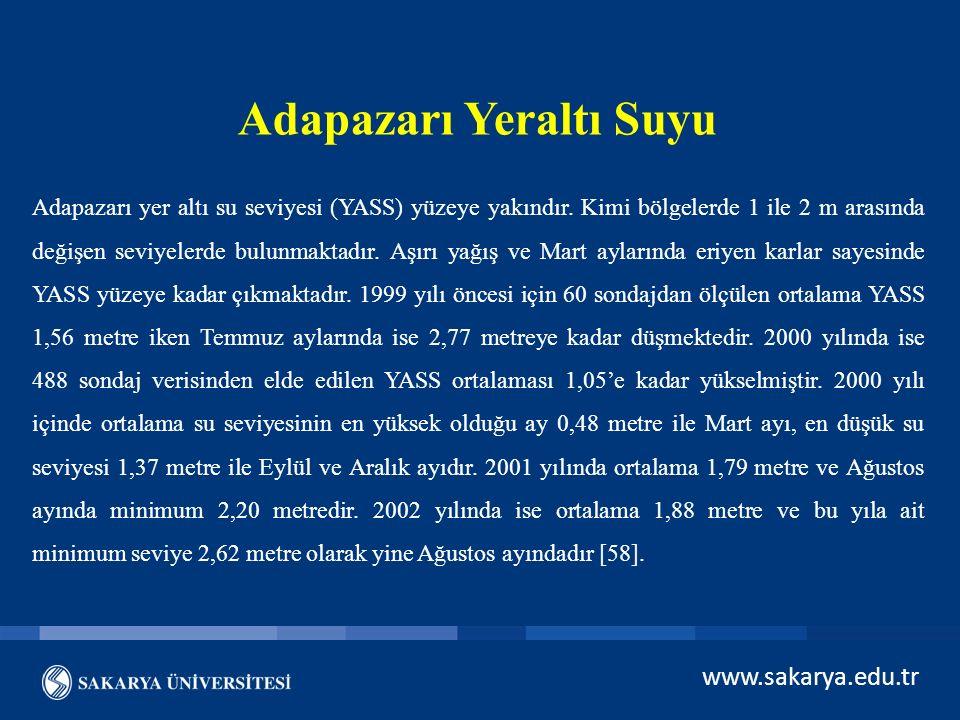 www.sakarya.edu.tr Adapazarı yer altı su seviyesi (YASS) yüzeye yakındır.
