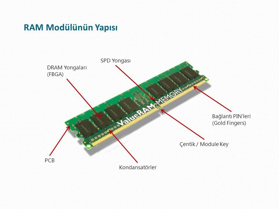 SIMM RAM Paketi SIMM, Single inline memory module, yani tek sıralı hafıza modülü, artan RAM ihtiyacına karşın PCB üzerine RAM yongalarının yerleştirildiği ilk çözümdür.
