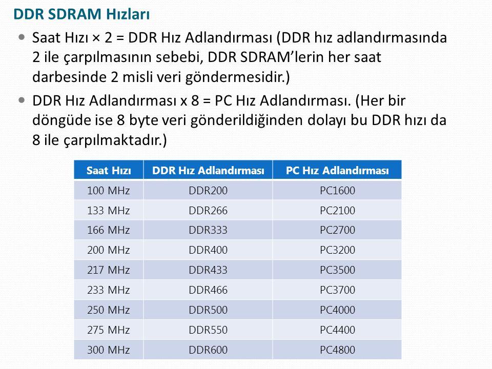 Saat Hızı × 2 = DDR Hız Adlandırması (DDR hız adlandırmasında 2 ile çarpılmasının sebebi, DDR SDRAM'lerin her saat darbesinde 2 misli veri göndermesid