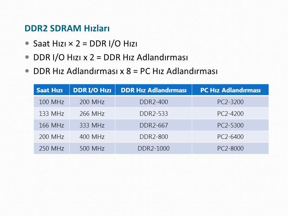Saat Hızı × 2 = DDR I/O Hızı DDR I/O Hızı x 2 = DDR Hız Adlandırması DDR Hız Adlandırması x 8 = PC Hız Adlandırması DDR2 SDRAM Hızları Saat HızıDDR I/