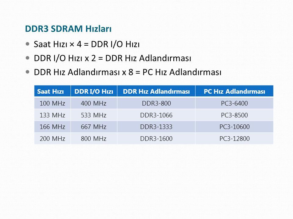 Saat Hızı × 4 = DDR I/O Hızı DDR I/O Hızı x 2 = DDR Hız Adlandırması DDR Hız Adlandırması x 8 = PC Hız Adlandırması DDR3 SDRAM Hızları Saat HızıDDR I/