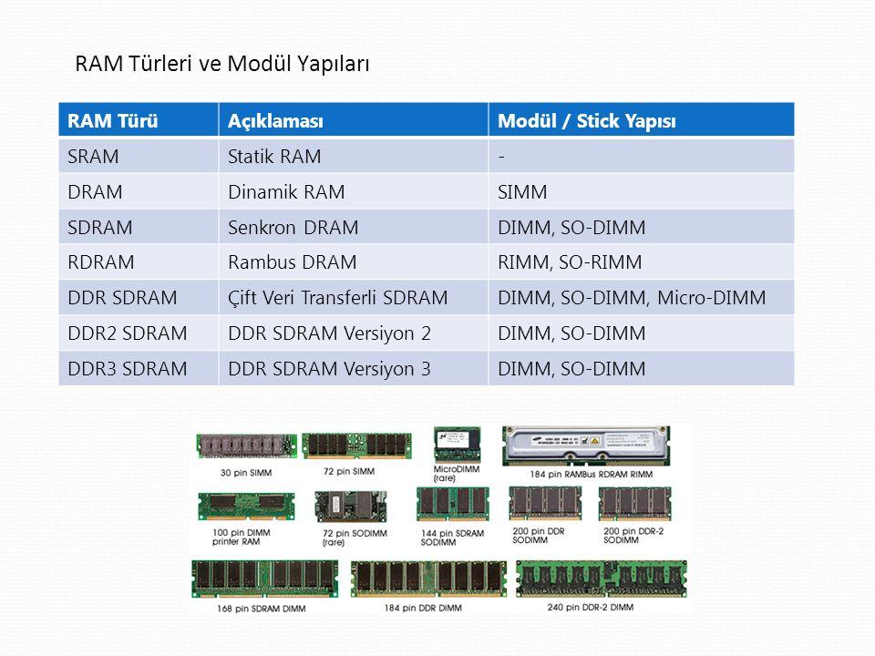 RAM Türleri ve Modül Yapıları RAM TürüAçıklamasıModül / Stick Yapısı SRAMStatik RAM- DRAMDinamik RAMSIMM SDRAMSenkron DRAMDIMM, SO-DIMM RDRAMRambus DR