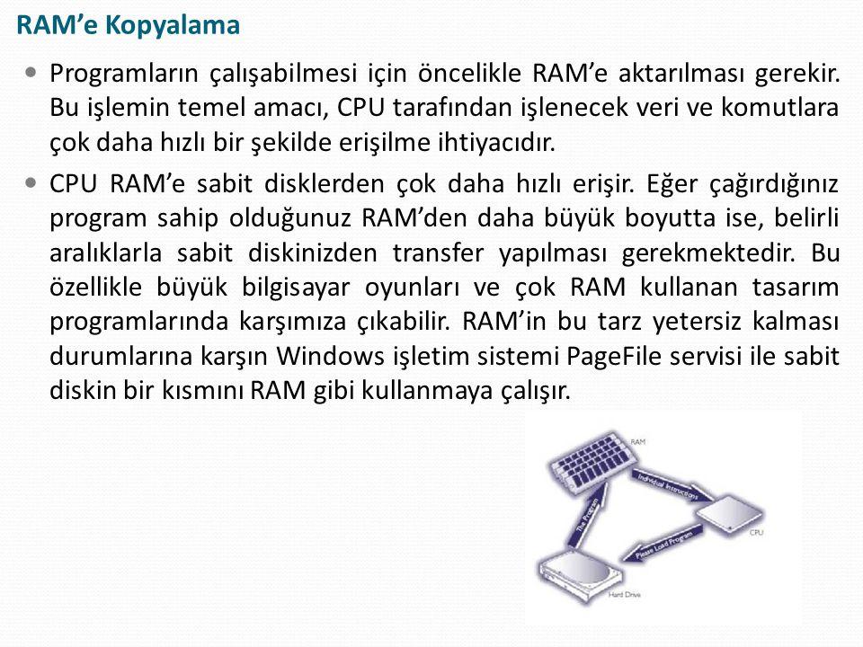RAM'e Kopyalama Programların çalışabilmesi için öncelikle RAM'e aktarılması gerekir. Bu işlemin temel amacı, CPU tarafından işlenecek veri ve komutlar