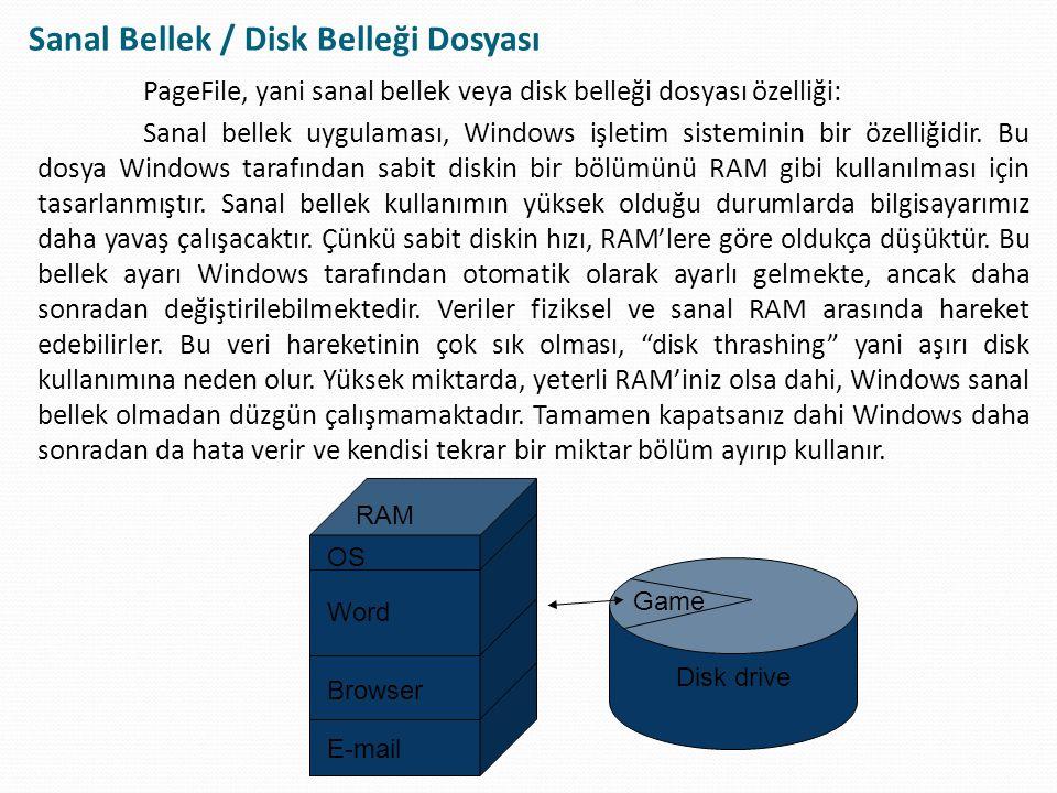 Sanal Bellek / Disk Belleği Dosyası PageFile, yani sanal bellek veya disk belleği dosyası özelliği: Sanal bellek uygulaması, Windows işletim sistemini