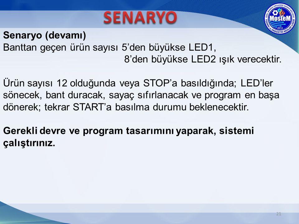 21 Senaryo (devamı) Banttan geçen ürün sayısı 5'den büyükse LED1, 8'den büyükse LED2 ışık verecektir. Ürün sayısı 12 olduğunda veya STOP'a basıldığınd