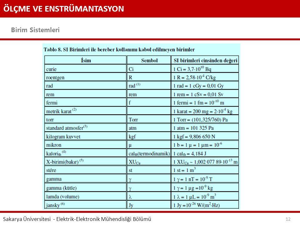 ÖLÇME VE ENSTRÜMANTASYON Birim Sistemleri Sakarya Üniversitesi - Elektrik-Elektronik Mühendisliği Bölümü 12