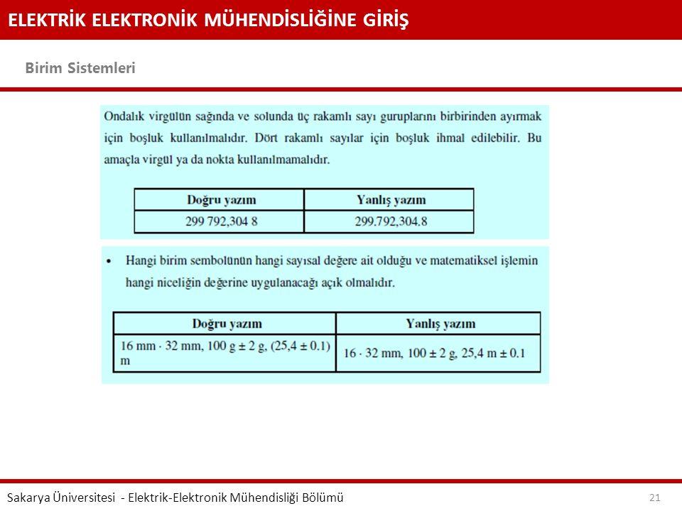 ELEKTRİK ELEKTRONİK MÜHENDİSLİĞİNE GİRİŞ Birim Sistemleri Sakarya Üniversitesi - Elektrik-Elektronik Mühendisliği Bölümü 21
