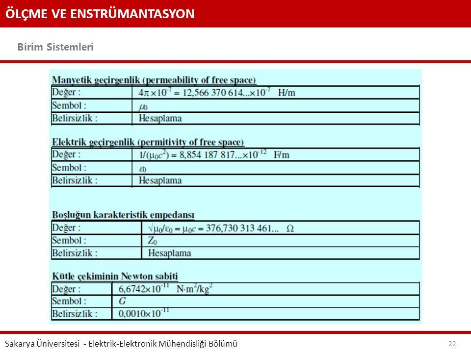 ÖLÇME VE ENSTRÜMANTASYON Birim Sistemleri Sakarya Üniversitesi - Elektrik-Elektronik Mühendisliği Bölümü 22