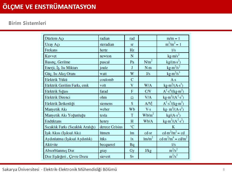 ÖLÇME VE ENSTRÜMANTASYON Birim Sistemleri Sakarya Üniversitesi - Elektrik-Elektronik Mühendisliği Bölümü 8