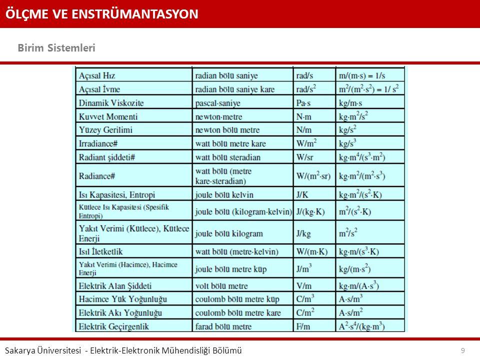 ÖLÇME VE ENSTRÜMANTASYON Birim Sistemleri Sakarya Üniversitesi - Elektrik-Elektronik Mühendisliği Bölümü 9