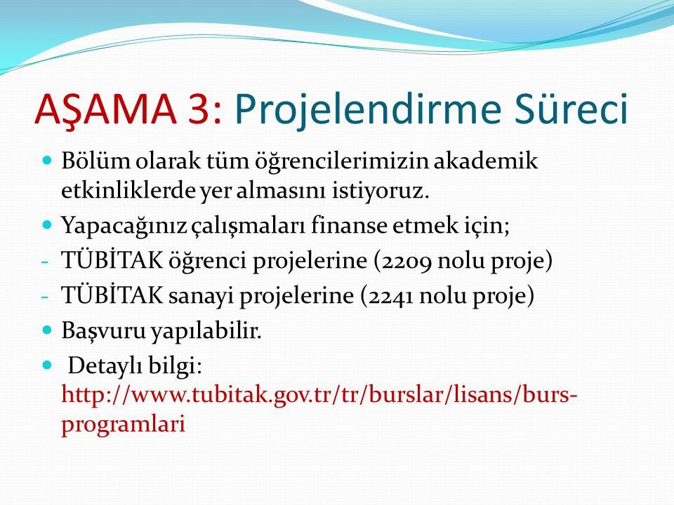 AŞAMA 3: Projelendirme Süreci Bölüm olarak tüm öğrencilerimizin akademik etkinliklerde yer almasını istiyoruz. Yapacağınız çalışmaları finanse etmek i