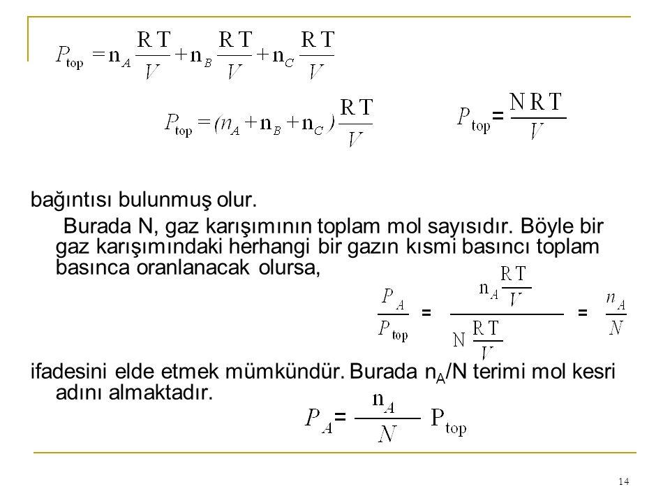 14 bağıntısı bulunmuş olur. Burada N, gaz karışımının toplam mol sayısıdır. Böyle bir gaz karışımındaki herhangi bir gazın kısmi basıncı toplam basınc