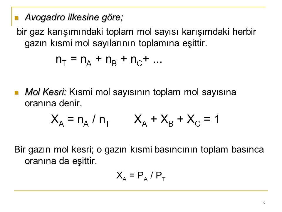 6 Avogadro ilkesine göre; Avogadro ilkesine göre; bir gaz karışımındaki toplam mol sayısı karışımdaki herbir gazın kısmi mol sayılarının toplamına eşi