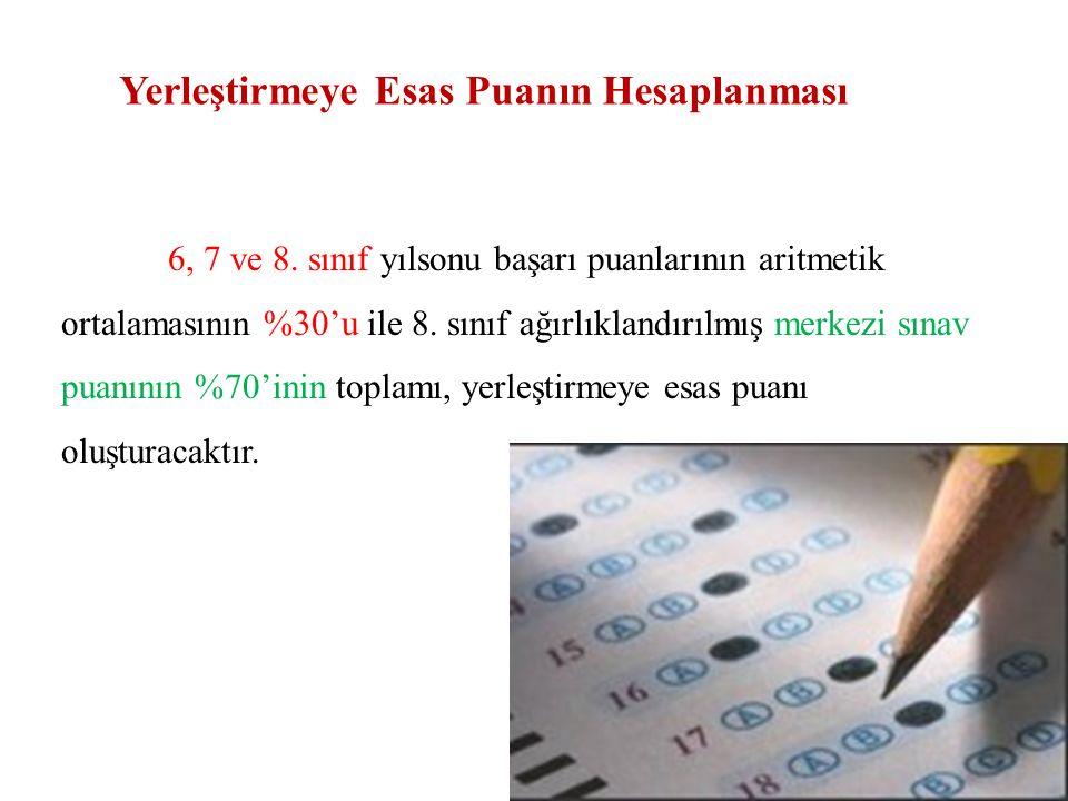 Yerleştirmeye Esas Puanın Hesaplanması 6, 7 ve 8. sınıf yılsonu başarı puanlarının aritmetik ortalamasının %30'u ile 8. sınıf ağırlıklandırılmış merke
