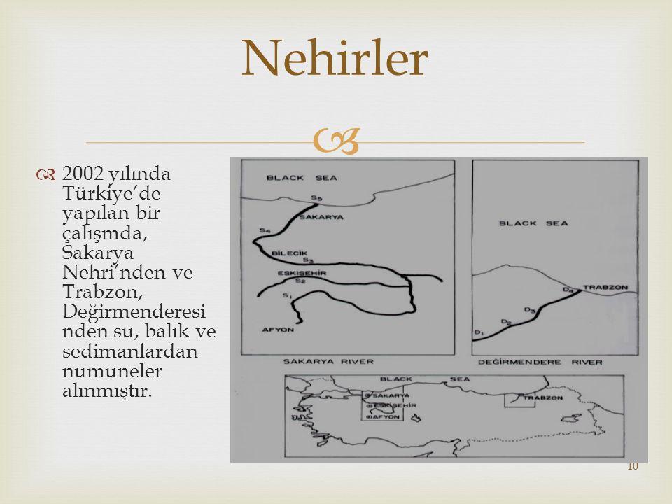  10 Nehirler  2002 yılında Türkiye'de yapılan bir çalışmda, Sakarya Nehri'nden ve Trabzon, Değirmenderesi nden su, balık ve sedimanlardan numuneler