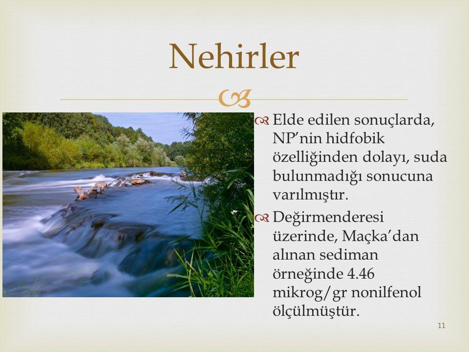  11 Nehirler  Elde edilen sonuçlarda, NP'nin hidfobik özelliğinden dolayı, suda bulunmadığı sonucuna varılmıştır.  Değirmenderesi üzerinde, Maçka'd