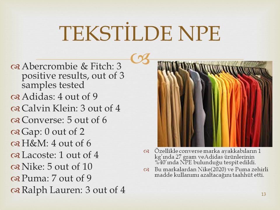  13 TEKSTİLDE NPE  Abercrombie & Fitch: 3 positive results, out of 3 samples tested  Adidas: 4 out of 9  Calvin Klein: 3 out of 4  Converse: 5 out of 6  Gap: 0 out of 2  H&M: 4 out of 6  Lacoste: 1 out of 4  Nike: 5 out of 10  Puma: 7 out of 9  Ralph Lauren: 3 out of 4  Özellikle converse marka ayakkabıların 1 kg'ında 27 gram veAdidas ürünlerinin %40'ında NPE bulunduğu tespit edildi.