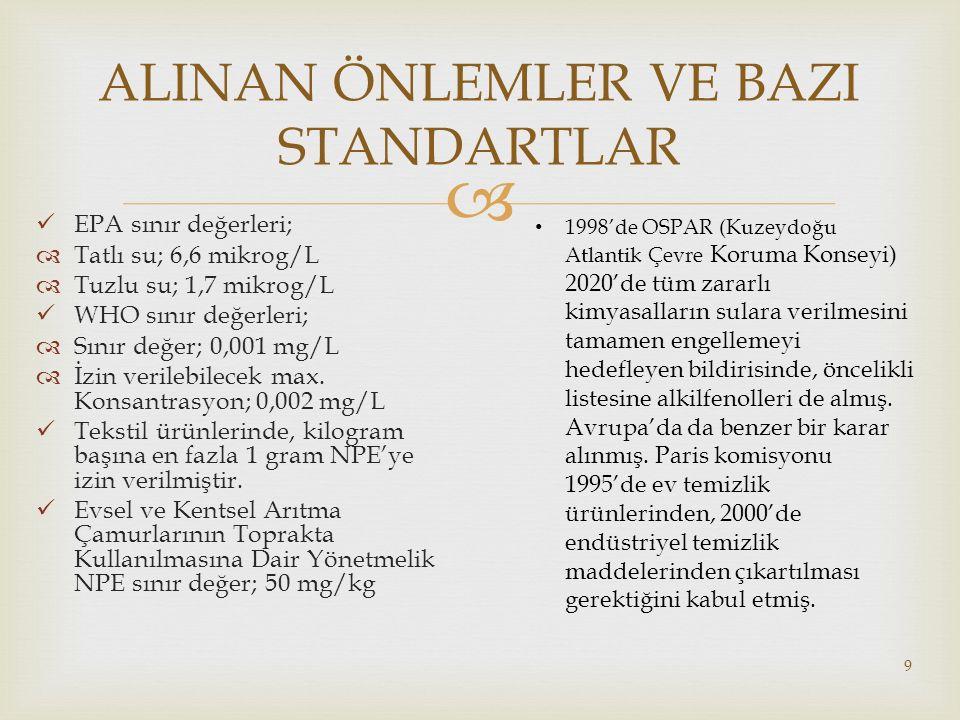  9 ALINAN ÖNLEMLER VE BAZI STANDARTLAR EPA sınır değerleri;  Tatlı su; 6,6 mikrog/L  Tuzlu su; 1,7 mikrog/L WHO sınır değerleri;  Sınır değer; 0,0