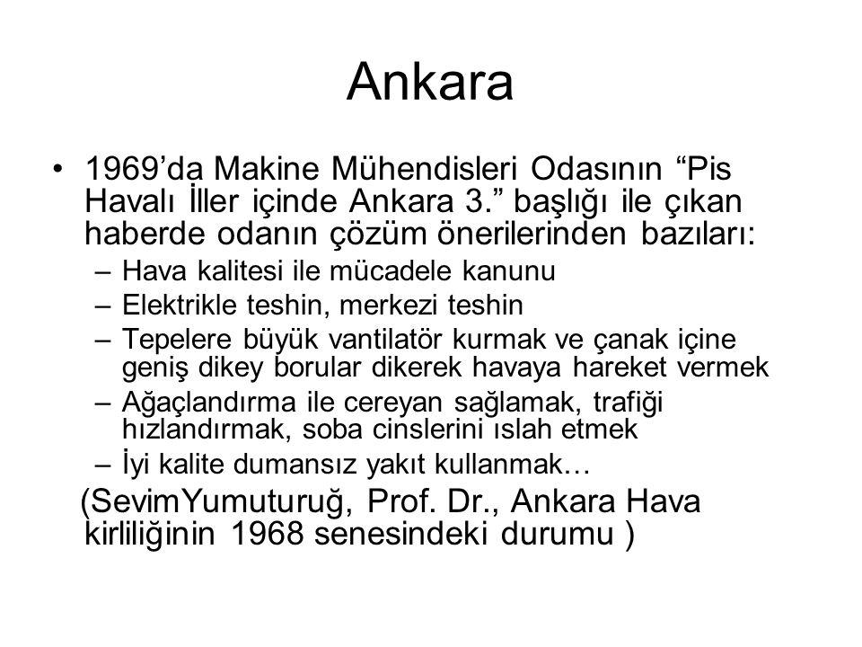 """Ankara 1969'da Makine Mühendisleri Odasının """"Pis Havalı İller içinde Ankara 3."""" başlığı ile çıkan haberde odanın çözüm önerilerinden bazıları: –Hava k"""