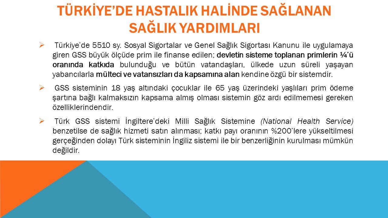 TÜRKİYE'DE HASTALIK HALİNDE SAĞLANAN SAĞLIK YARDIMLARI  Türkiye'de 5510 sy.