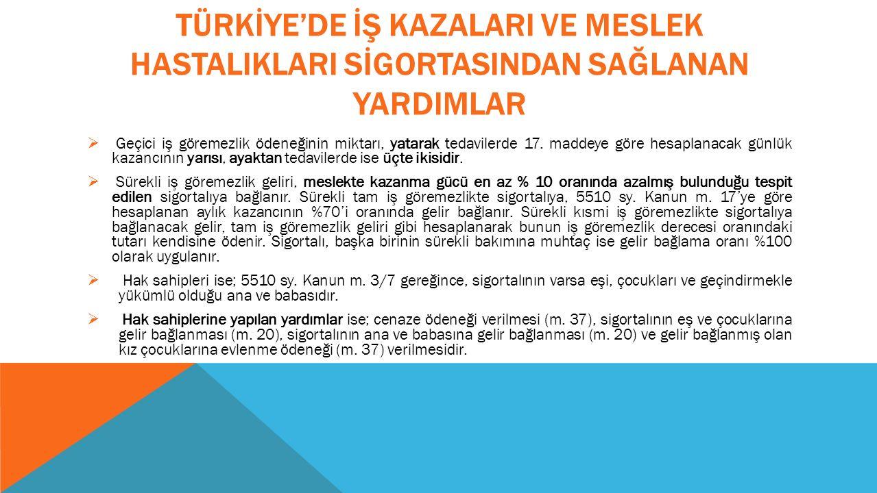 TÜRKİYE'DE İŞ KAZALARI VE MESLEK HASTALIKLARI SİGORTASINDAN SAĞLANAN YARDIMLAR  Geçici iş göremezlik ödeneğinin miktarı, yatarak tedavilerde 17.