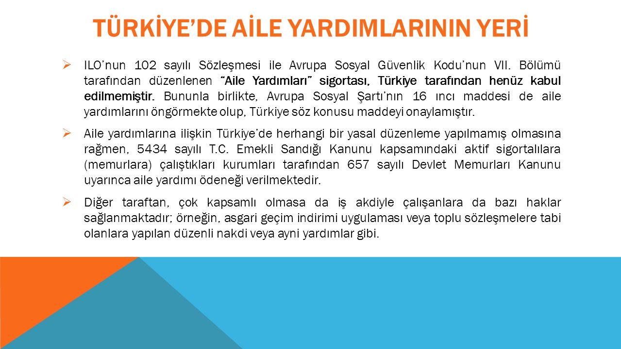 TÜRKİYE'DE AİLE YARDIMLARININ YERİ  ILO'nun 102 sayılı Sözleşmesi ile Avrupa Sosyal Güvenlik Kodu'nun VII.