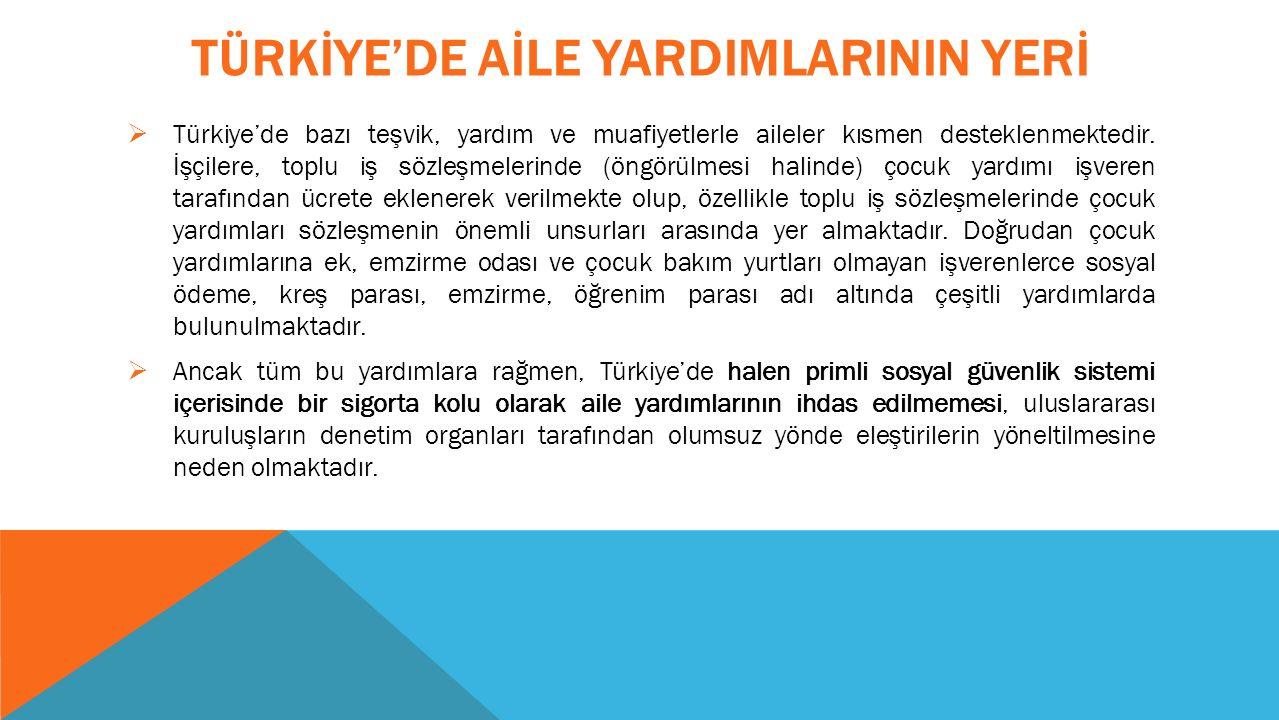 TÜRKİYE'DE AİLE YARDIMLARININ YERİ  Türkiye'de bazı teşvik, yardım ve muafiyetlerle aileler kısmen desteklenmektedir.