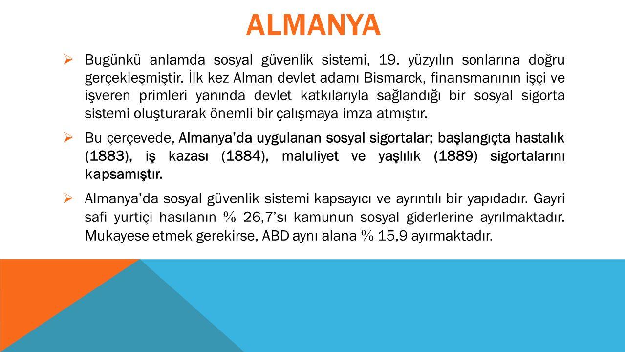 ALMANYA  Bugünkü anlamda sosyal güvenlik sistemi, 19.