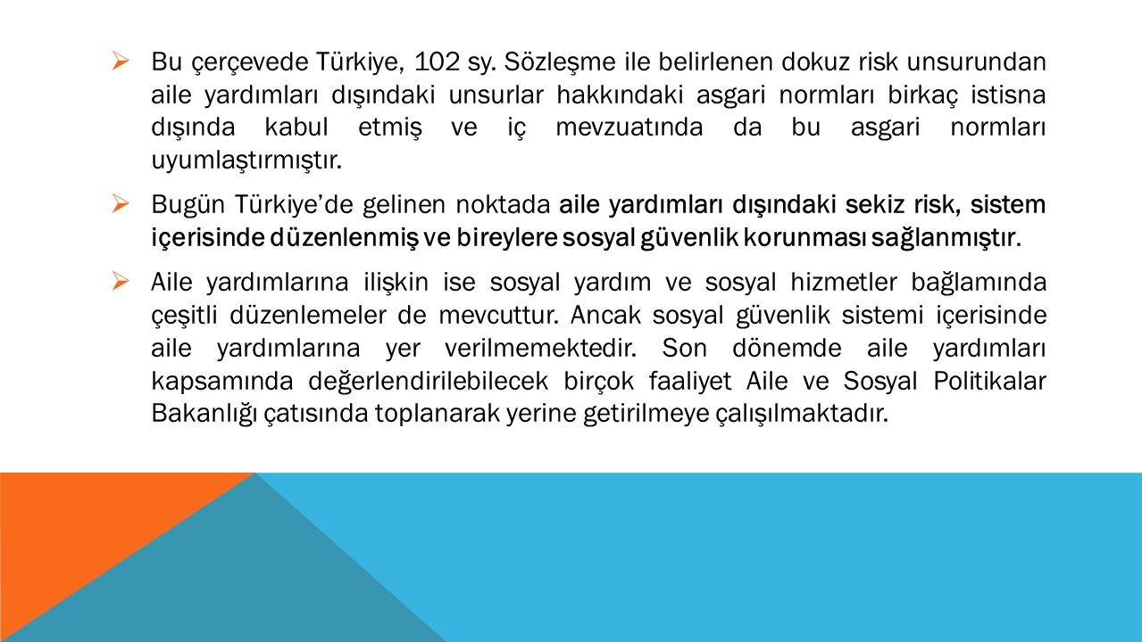  Bu çerçevede Türkiye, 102 sy.