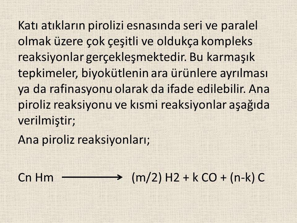 Kısmi reaksiyonlar; C + 2H2 CH4 C + H2O CO + H2 C + ½ O2 CO C + O2 CO2 C + CO2 2CO CO + H2O CO2 + H2