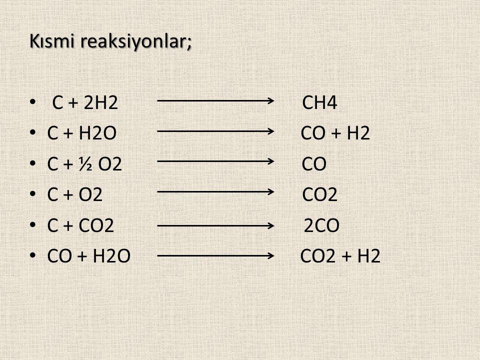 Piroliz Sisteminin Reaktör Tipleri 1- Kısmi gazlaştırma ile doğrudan ısıtılan kesikli reaktörler, 2- Yanma gazları ile dolaylı ısıtılan siklonik reaktörler, 3- İnert gaz veya yanma ürünleri ile doğrudan ısıtılan taşınımlı yataklar, 4- İnert gaz yanma ürünleri veya kısmi gazlaştırma ile doğrudan ısıtılan akışkan yatak reaktörler, 5- Yanma ürünleri ile doğrudan ve dolaylı ısıtılan yatay hareketli yataklı reaktörler, 6- Yanma ürünleri ile doğrudan ısıtılan çoklu fırınlar, 7- Yanma ürünleri ile dolaylı ısıtılan döner fırınlar, 8- Yanma ürünleri ile doğrudan veya dolaylı ısıtılan dikey retordlar.