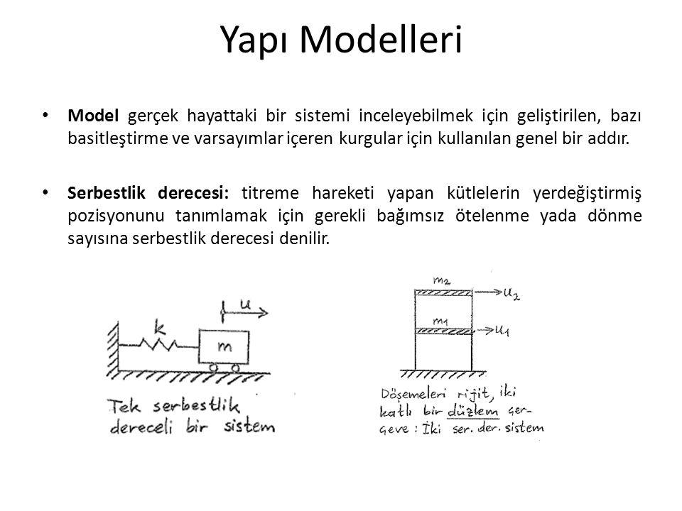 Yapı Modelleri Model gerçek hayattaki bir sistemi inceleyebilmek için geliştirilen, bazı basitleştirme ve varsayımlar içeren kurgular için kullanılan genel bir addır.
