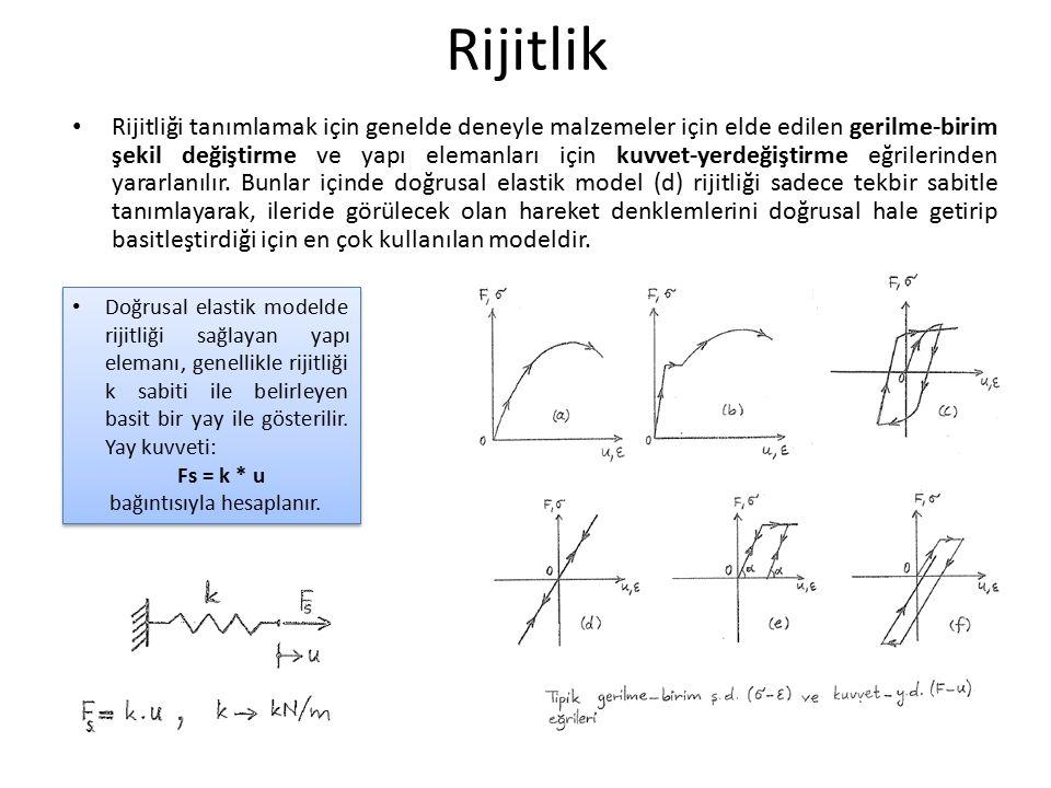 Rijitliği tanımlamak için genelde deneyle malzemeler için elde edilen gerilme-birim şekil değiştirme ve yapı elemanları için kuvvet-yerdeğiştirme eğrilerinden yararlanılır.