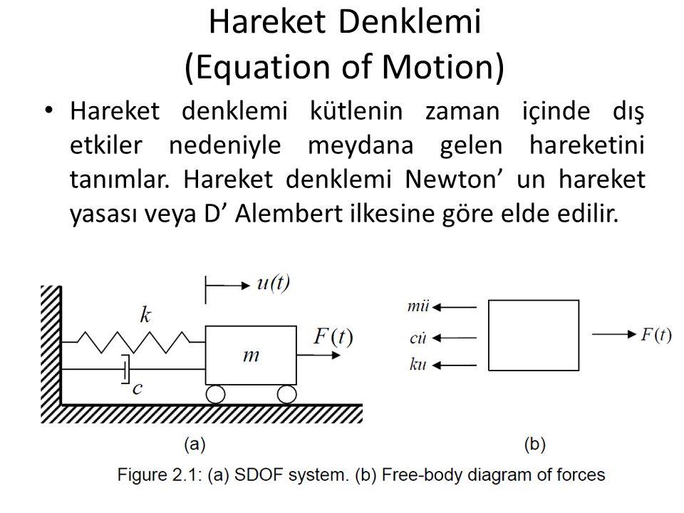 Hareket Denklemi (Equation of Motion) Hareket denklemi kütlenin zaman içinde dış etkiler nedeniyle meydana gelen hareketini tanımlar.