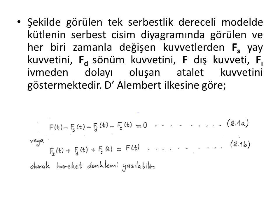 Şekilde görülen tek serbestlik dereceli modelde kütlenin serbest cisim diyagramında görülen ve her biri zamanla değişen kuvvetlerden F s yay kuvvetini, F d sönüm kuvvetini, F dış kuvveti, F ı ivmeden dolayı oluşan atalet kuvvetini göstermektedir.