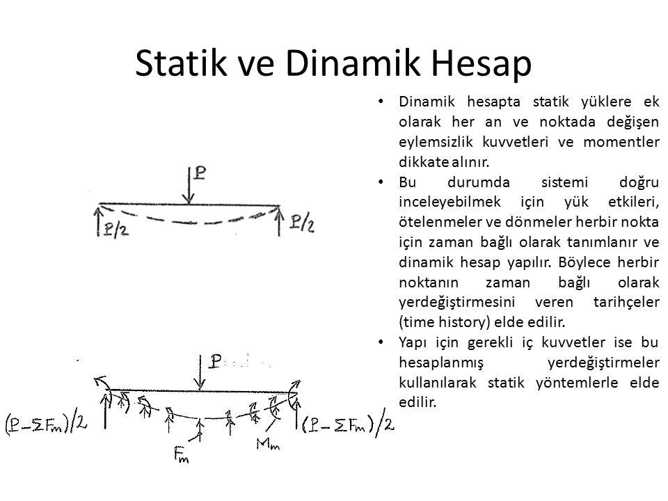 Statik ve Dinamik Hesap Dinamik hesapta statik yüklere ek olarak her an ve noktada değişen eylemsizlik kuvvetleri ve momentler dikkate alınır.