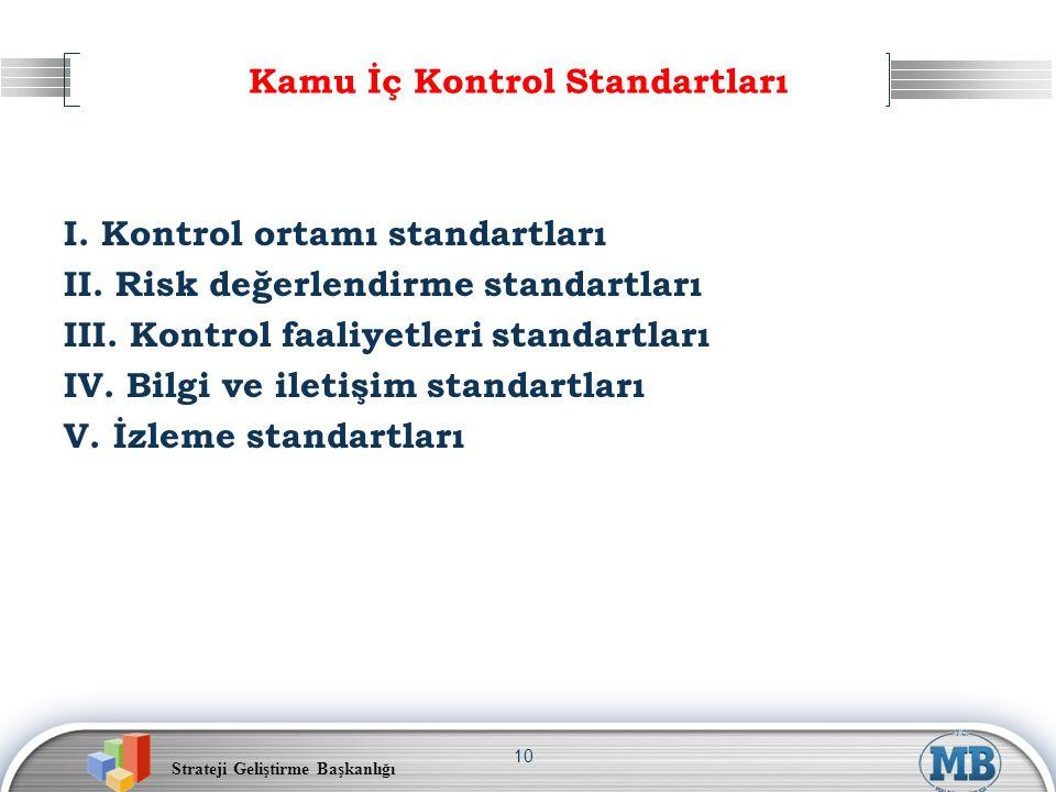 Strateji Geliştirme Başkanlığı 10 Kamu İç Kontrol Standartları I. Kontrol ortamı standartları II. Risk değerlendirme standartları III. Kontrol faaliye