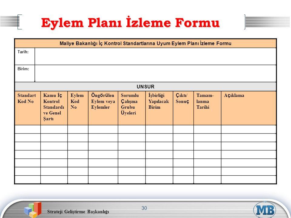 Strateji Geliştirme Başkanlığı 30 Eylem Planı İzleme Formu Maliye Bakanlığı İç Kontrol Standartlarına Uyum Eylem Planı İzleme Formu Tarih: Birim: UNSU