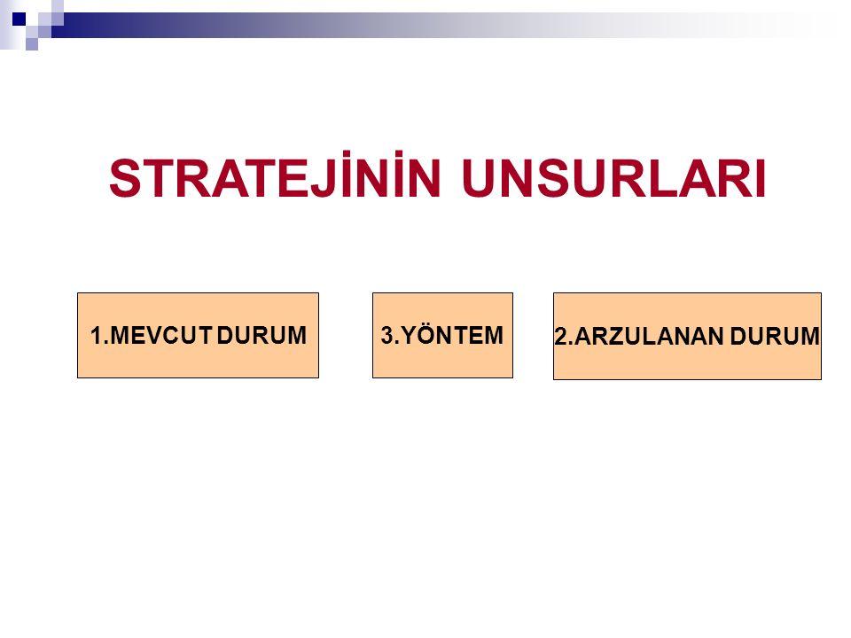 Strateji ve Taktik Taktikler, stratejinin uygulanışına ilişkin prosedürler anlamına gelmektedir.