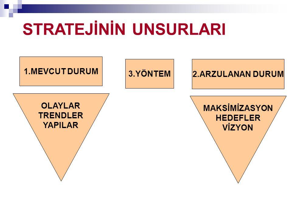 Taktik Düzey: Cevaplanması Amaçlanan Temel Sorular Koordinasyon eksikliğinden kaynaklanan problemler nelerdir.