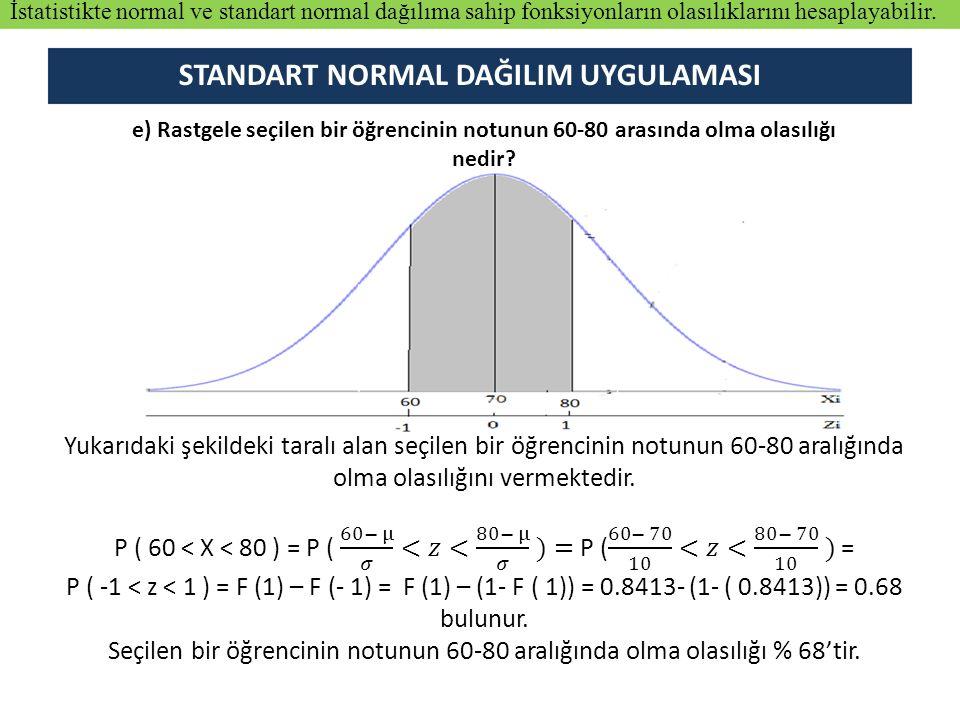 STANDART NORMAL DAĞILIM UYGULAMASI İstatistikte normal ve standart normal dağılıma sahip fonksiyonların olasılıklarını hesaplayabilir.