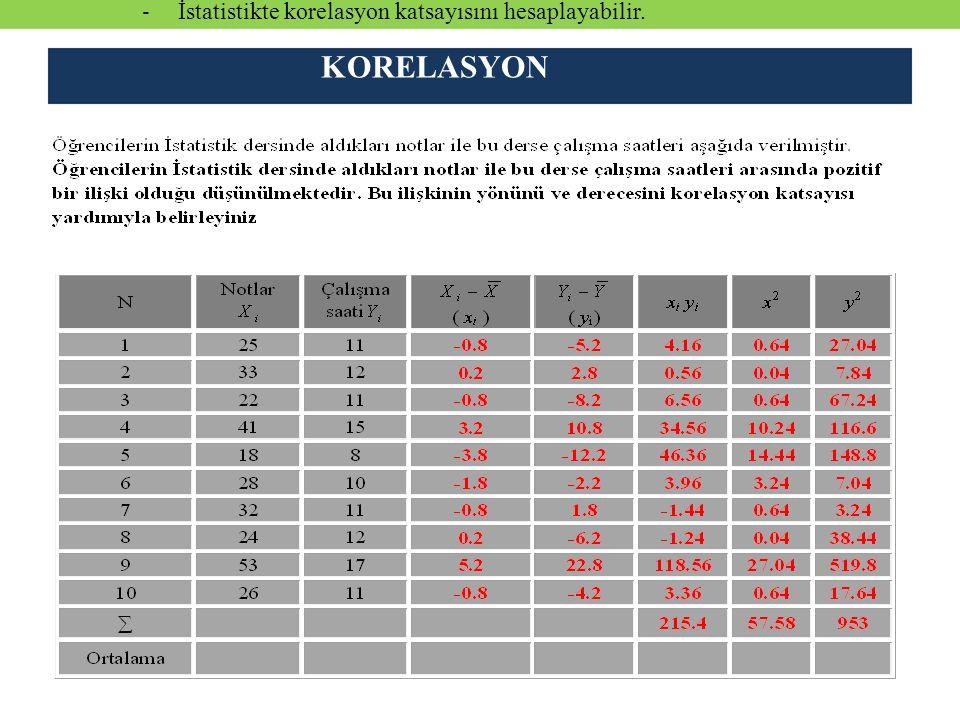 KORELASYON - İstatistikte korelasyon katsayısını hesaplayabilir.