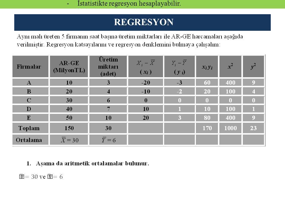 REGRESYON - İstatistikte regresyon hesaplayabilir.