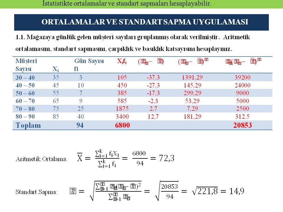 ORTALAMALAR VE STANDART SAPMA UYGULAMASI İstatistikte ortalamalar ve standart sapmaları hesaplayabilir.