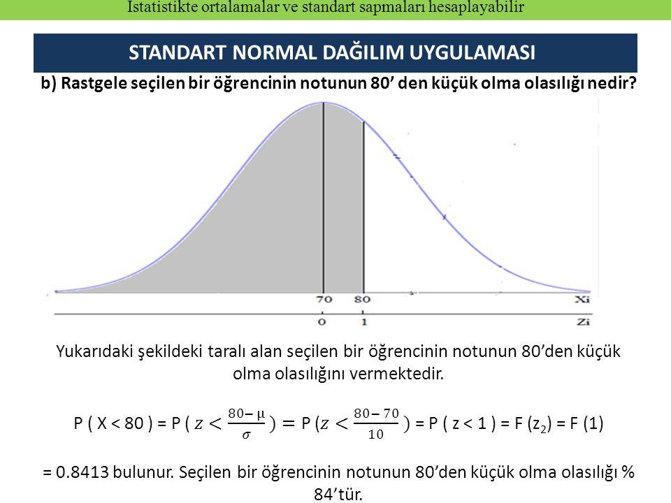 STANDART NORMAL DAĞILIM UYGULAMASI İstatistikte ortalamalar ve standart sapmaları hesaplayabilir
