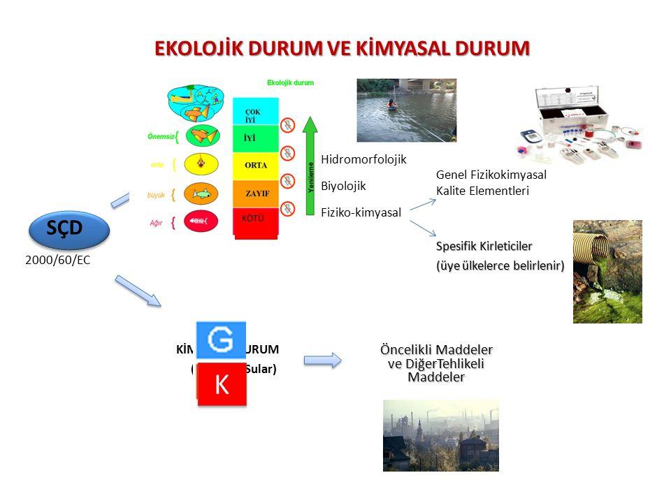 EKOLOJİK DURUM VE KİMYASAL DURUM SÇD EKOLOJİK DURUM (Yüzeysel Sular) KİMYASAL DURUM (Yüzeysel Sular) Öncelikli Maddeler ve DiğerTehlikeli Maddeler Hidromorfolojik Biyolojik Fiziko-kimyasal 2000/60/EC Genel Fizikokimyasal Kalite Elementleri Spesifik Kirleticiler (üye ülkelerce belirlenir) K K KÖTÜ