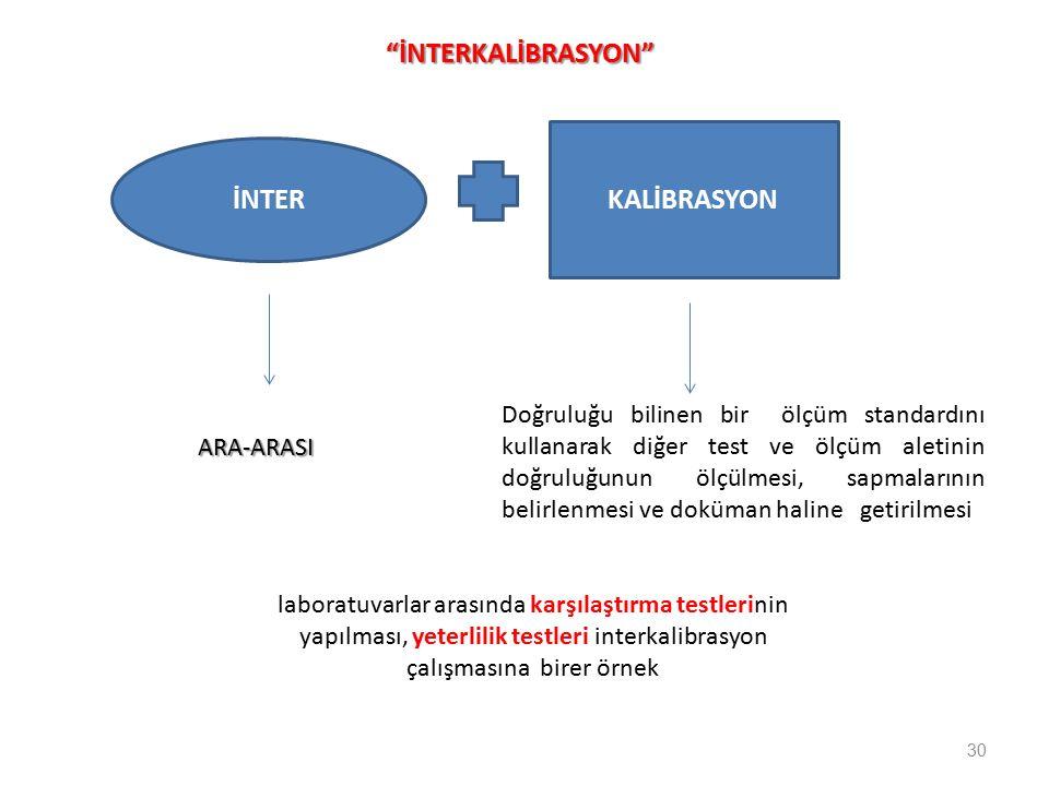 30 İNTER KALİBRASYON ARA-ARASI laboratuvarlar arasında karşılaştırma testlerinin yapılması, yeterlilik testleri interkalibrasyon çalışmasına birer örn