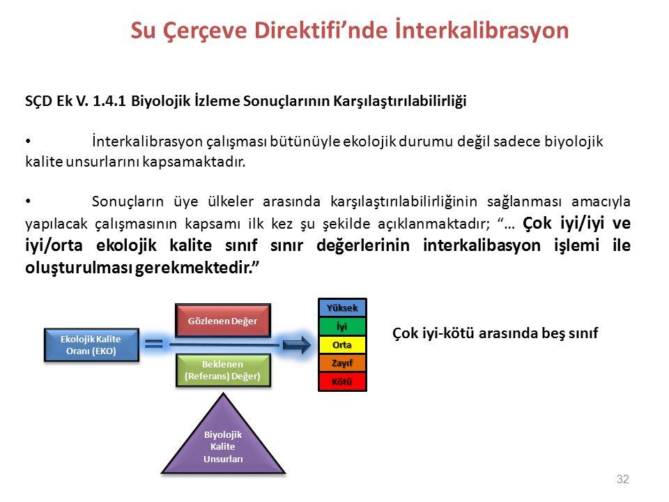 32 Su Çerçeve Direktifi'nde İnterkalibrasyon SÇD Ek V.