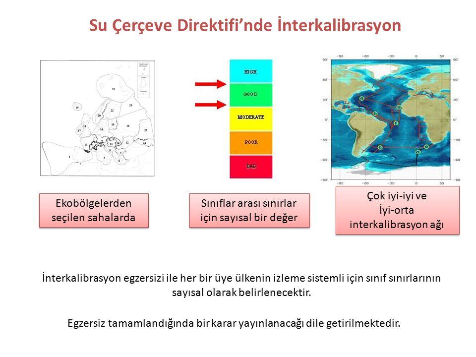 33 Sınıflar arası sınırlar için sayısal bir değer Çok iyi-iyi ve İyi-orta interkalibrasyon ağı Çok iyi-iyi ve İyi-orta interkalibrasyon ağı İnterkalib