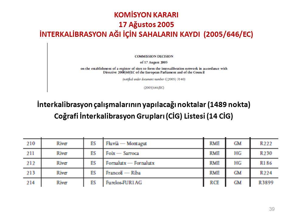 39 KOMİSYON KARARI 17 Ağustos 2005 İNTERKALİBRASYON AĞI İÇİN SAHALARIN KAYDI (2005/646/EC) İnterkalibrasyon çalışmalarının yapılacağı noktalar (1489 nokta) Coğrafi İnterkalibrasyon Grupları (CİG) Listesi (14 CİG)
